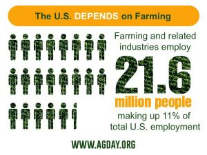 ag-day-infographic