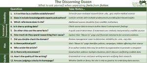 Discerning Dozen EWG